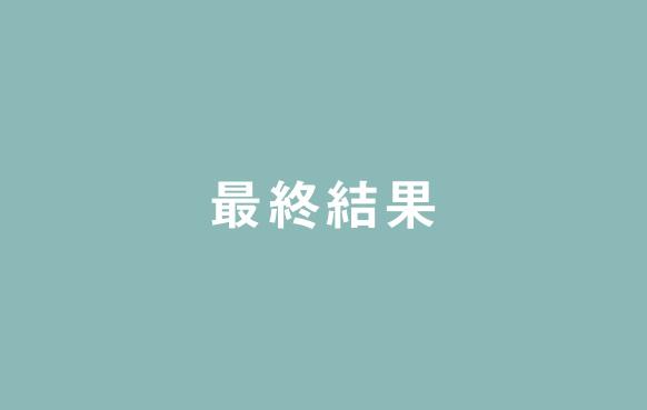 復活販売の人気投票~最終結果~